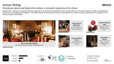 High-End Dining Trend Report Research Insight 4