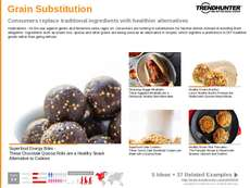 Carbohydrate Trend Report Research Insight 3