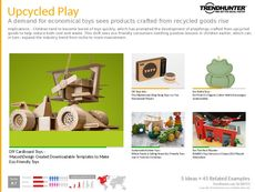 Upcycled Design Trend Report Research Insight 5
