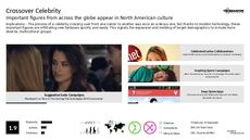 Multicultural Advertising Trend Report Research Insight 5