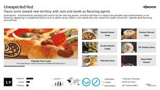 Asian Food Trend Report Research Insight 3