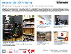 3D Printed Design Trend Report Research Insight 4