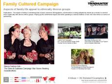Cultural Beauty Trend Report Research Insight 4