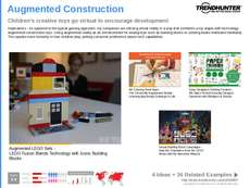 Toy Design Trend Report Research Insight 4