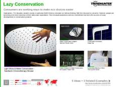 Conservation Trend Report Research Insight 3