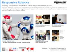 Robot Trend Report Research Insight 4