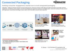 Chocolate Packaging Trend Report Research Insight 4