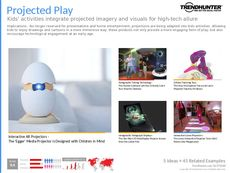 Kids Entertainment Trend Report Research Insight 5