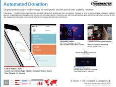 Fundraising Trend Report Research Insight 4