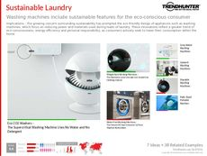 Laundry Trend Report Research Insight 4