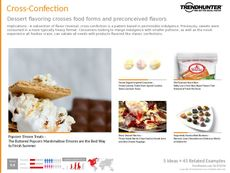 Cookies Trend Report Research Insight 4