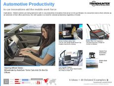 Car Safety Trend Report Research Insight 4