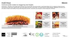 Exotic Meat Trend Report Research Insight 5