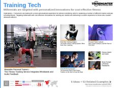 Personal Training Trend Report Research Insight 1