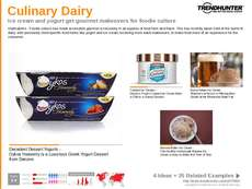 Food Product Trend Report Research Insight 3