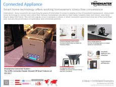 Appliance Trend Report Research Insight 4