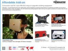 Tech Add-On Trend Report Research Insight 4