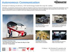 Automobile Tech Trend Report Research Insight 4