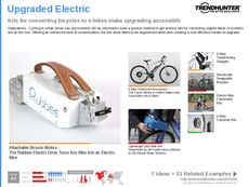 Electric Bicycle Trend Report Research Insight 2