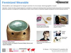 Smart Jewelry Trend Report Research Insight 3