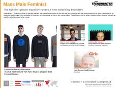 Feminist Trend Report Research Insight 6