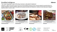 Gourmet Breakfast Trend Report Research Insight 6