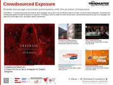 Brand Interaction Trend Report Research Insight 2