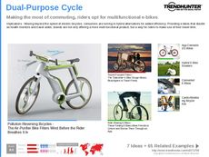 Electric Bicycle Trend Report Research Insight 3