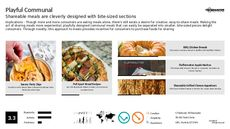 Communal Cuisine Trend Report Research Insight 3