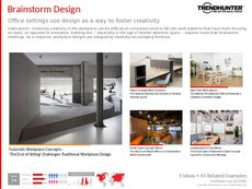 Modern Workplace Trend Report Research Insight 2