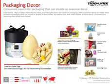 Holiday Decor Trend Report Research Insight 4
