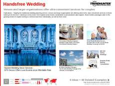 Bride Trend Report Research Insight 5