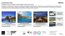 Upscale Tourism Trend Report Research Insight 4