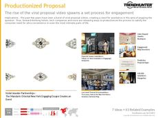 Proposal Trend Report Research Insight 7