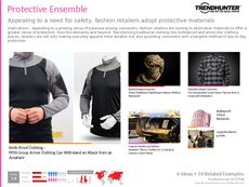 High Performance Apparel Trend Report Research Insight 6