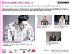 Couture Fashion Trend Report Research Insight 3