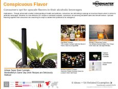 Upscale Ingredient Trend Report Research Insight 3
