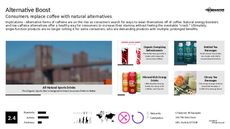Energy Food Trend Report Research Insight 4