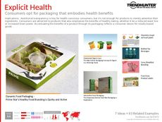 Healthy Snack Trend Report Research Insight 7