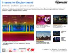 Immersive Entertainment Trend Report Research Insight 5