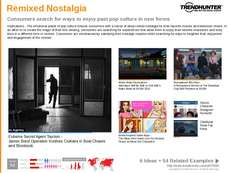 Reality Television Trend Report Research Insight 8