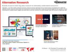 Big Data Trend Report Research Insight 1