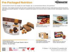 Nutrition Trend Report Research Insight 6
