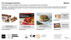 Nutritional Food Trend Report Research Insight 3