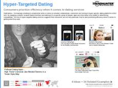 Matchmaking Trend Report Research Insight 2