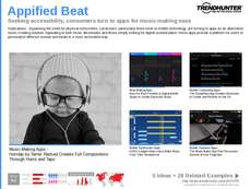 Sound Technology Trend Report Research Insight 6
