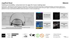 Music Streaming Trend Report Research Insight 4