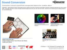 Sound Technology Trend Report Research Insight 7