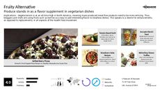 Food Blog Trend Report Research Insight 6