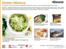 Free-From Food Trend Report Research Insight 5